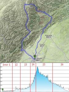 Notre boucle de 847 km au Sichuan et le profil d'élévation